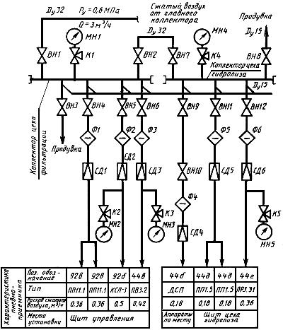 Камаз 5511 принципиальная схема
