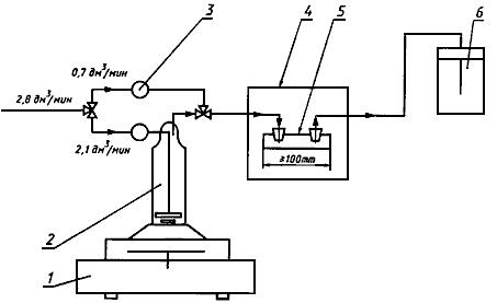 принципиальная схема спектрофотометра